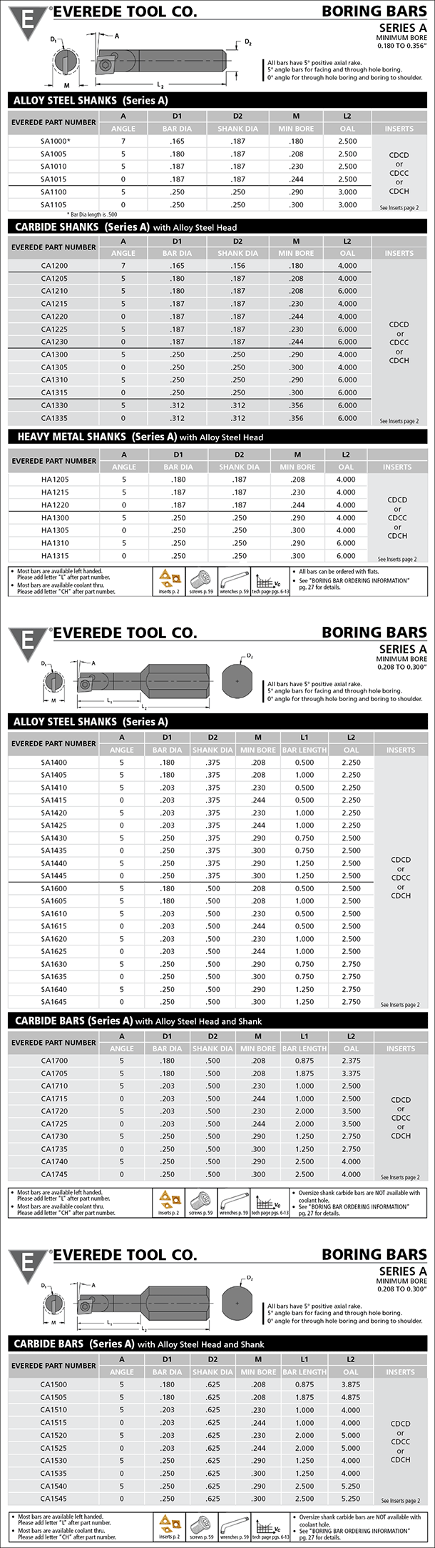 2014 Everede Catalog Series A Boring Bars