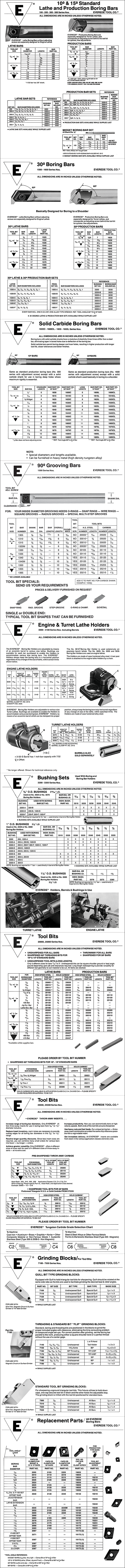 2014 Everede Catalog Production Style Boring Bars, Inserts & Parts List
