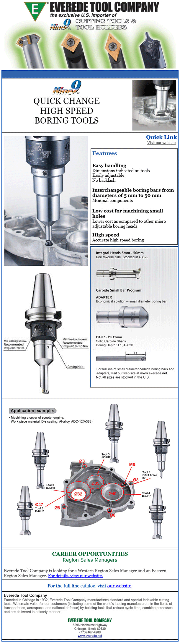 eNews Quick Change High Speed Boring Tools Email Promo